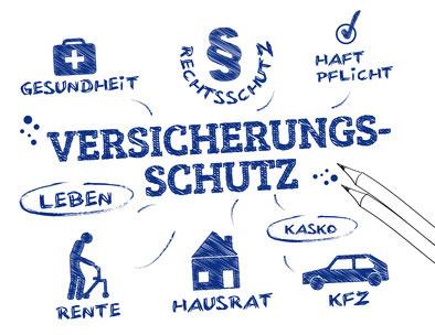 Versicherungsmakler Bielefeld – Wir sind für Sie da
